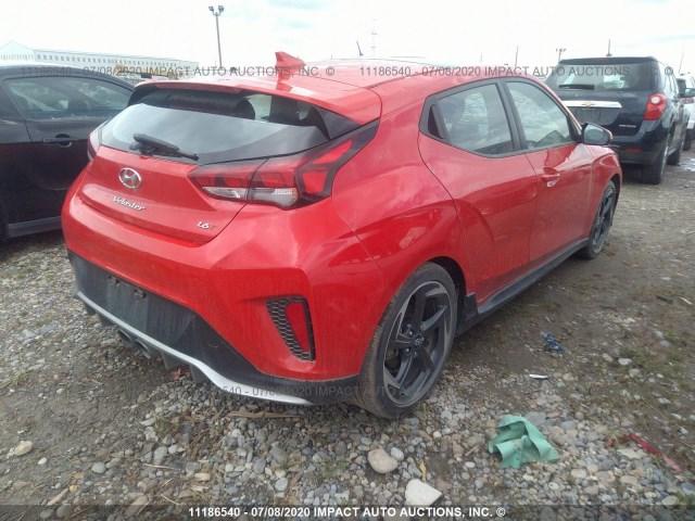 Внос на Hyundai Veloster от Канада